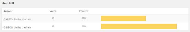 heir poll